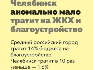 Атмосфера тюрьмы в Челябинске. Так урбанист Лев Владов оценивает результат действий властей