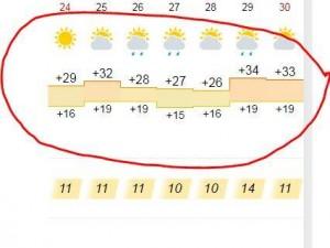 Солнечно и жарко в Челябинске будет уже скоро