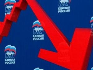 В сети опубликованы данные об «историческом минимуме» рейтинга «Единой России»