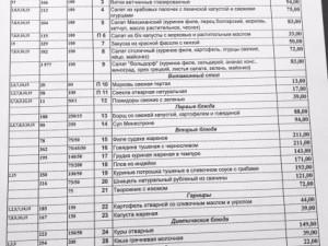 При зарплате в 347 тысяч обед в Госдуме за 200 рублей кажется «копеечным»