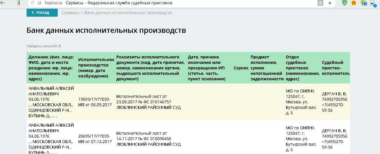 Чичваркин оплатил судебные долги Навального