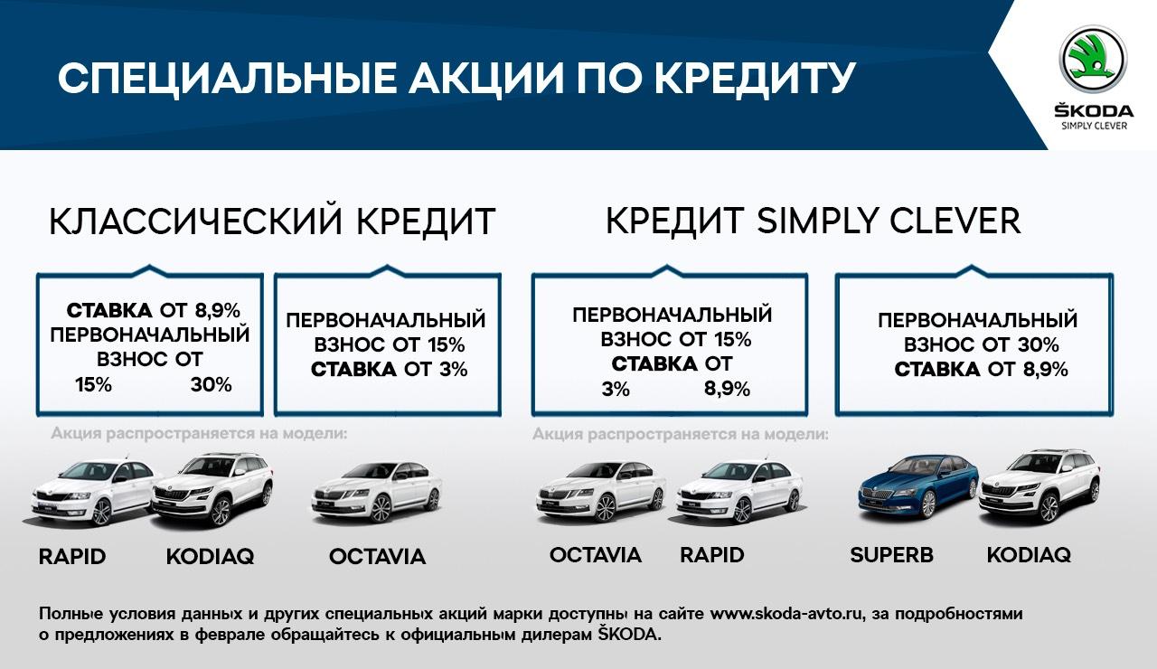 Специальные предложения на покупку автомобилей ŠKODA в феврале!