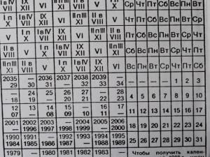 Календарь с 1900 по 2039 год: почти полтора столетия «помещается» на ладони