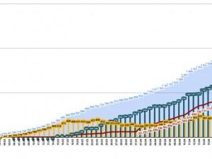 Из 550 пациентов медцентра в Коммунарке у 372 выявлен коронавирус