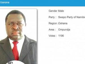 Адольф Гитлер выиграл выборы в Намибии: за него проголосовало подавляющее большинство