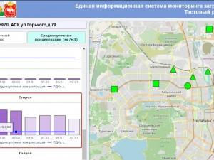 Превышение стирола в 5-9 раз фиксируется в Челябинске уже неделю