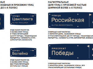 Новый дизайн адресных табличек разработали в Челябинске