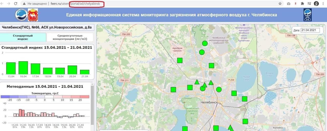 «Портал в ад» нашел в Челябинске журналист на сайте информационной государственной системы